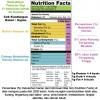 Memahami Kandungan Gizi Pada Kemasan Makanan