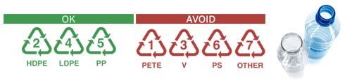 Plastic Resin Codes 2