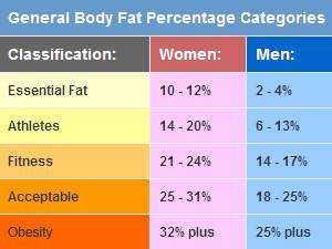 Body-Fat-Chart 1